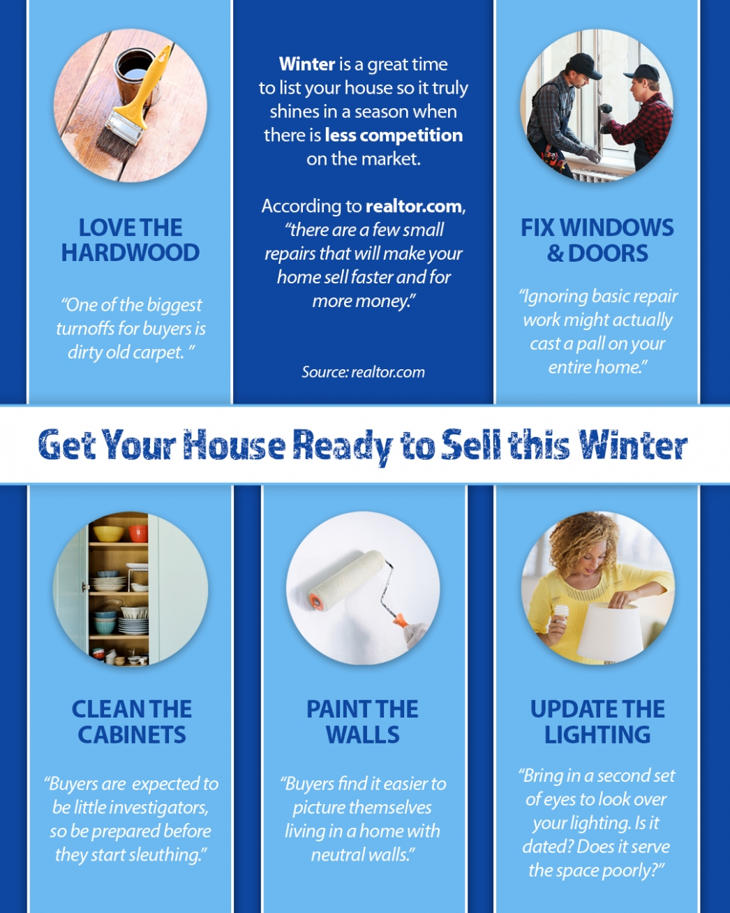 Get Your House Ready To Sell This Winter | MyKCM